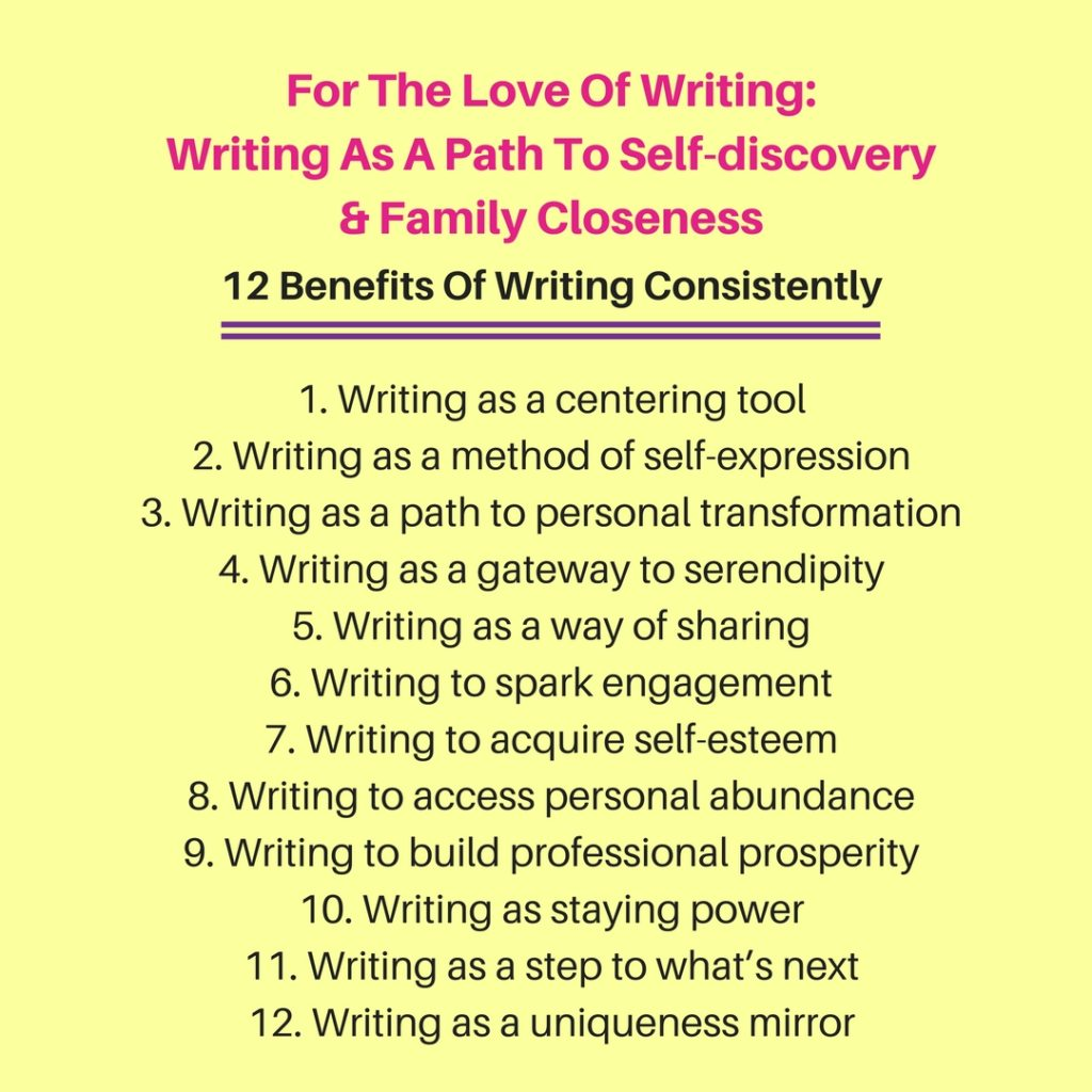 For The Love Of Writing Discussion